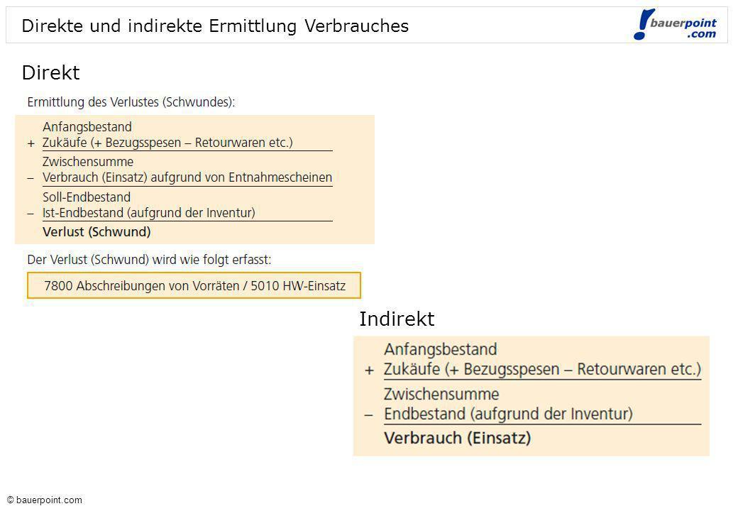 Direkt Indirekt Direkte und indirekte Ermittlung Verbrauches