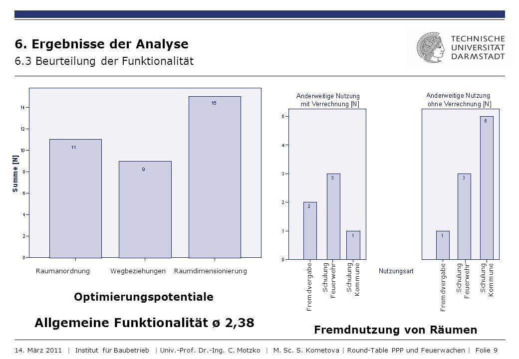 6. Ergebnisse der Analyse