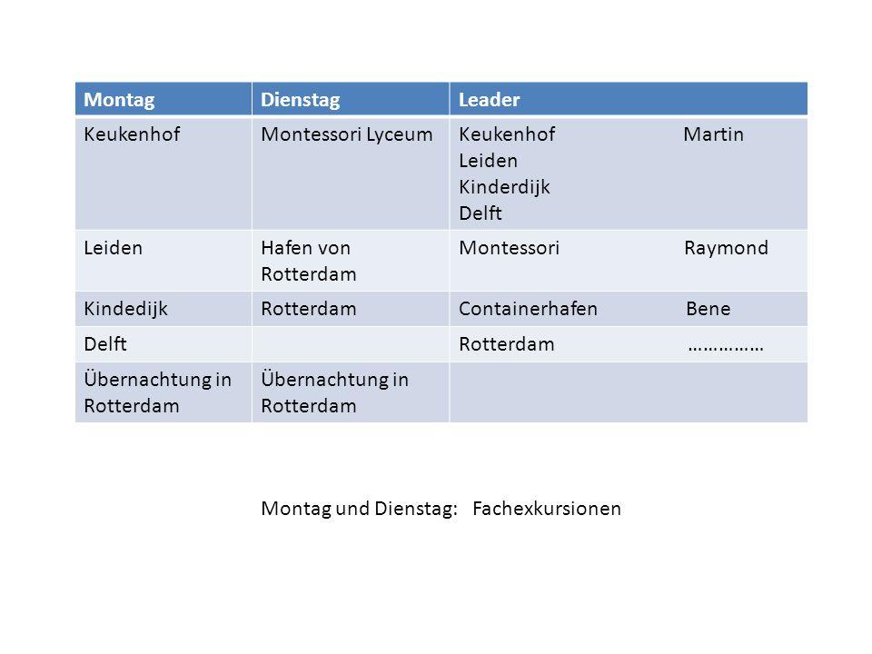 Montag Dienstag. Leader. Keukenhof. Montessori Lyceum. Keukenhof Martin.