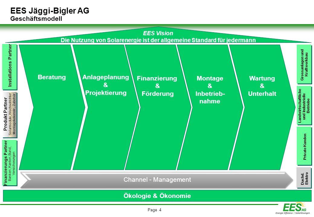 EES Jäggi-Bigler AG Geschäftsmodell