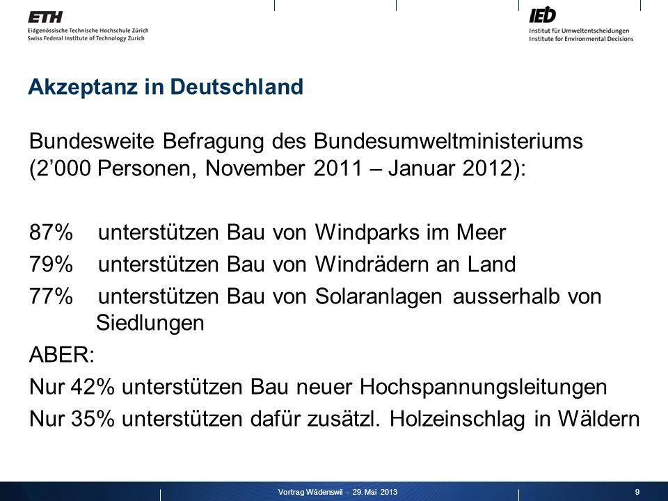 Akzeptanz in Deutschland
