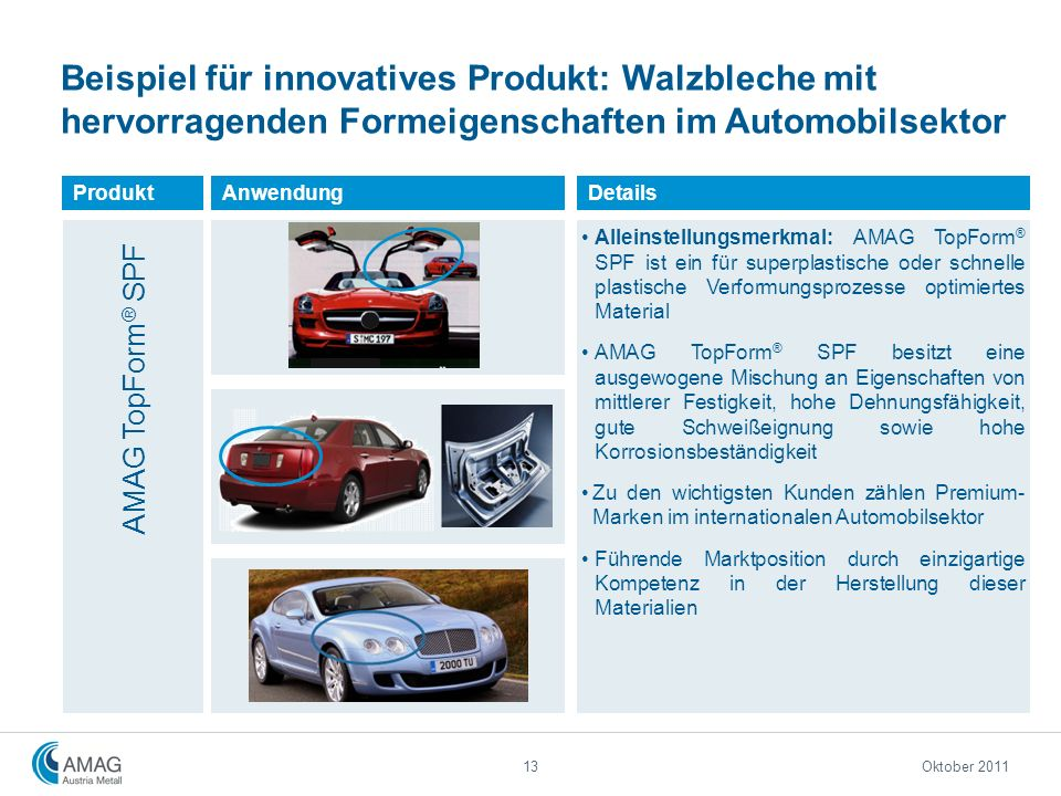 Beispiel für innovatives Produkt: Walzbleche mit hervorragenden Formeigenschaften im Automobilsektor