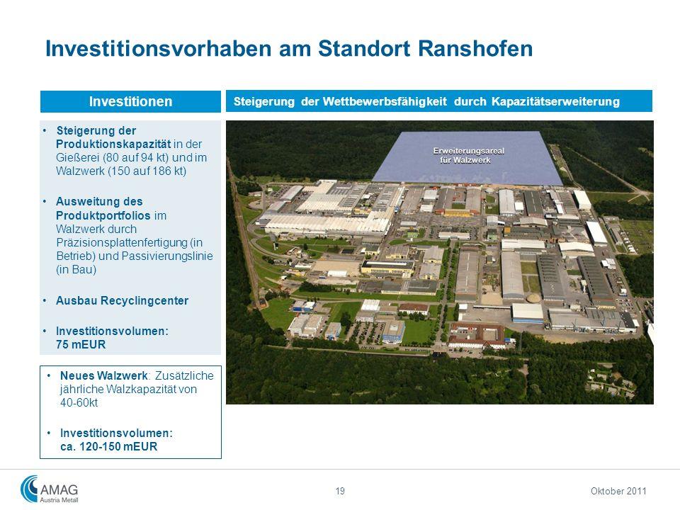 Investitionsvorhaben am Standort Ranshofen
