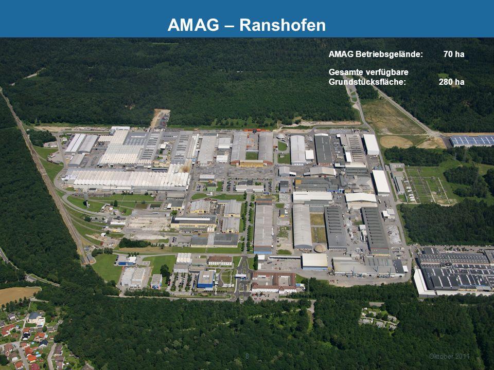 AMAG – Ranshofen AMAG Betriebsgelände: 70 ha