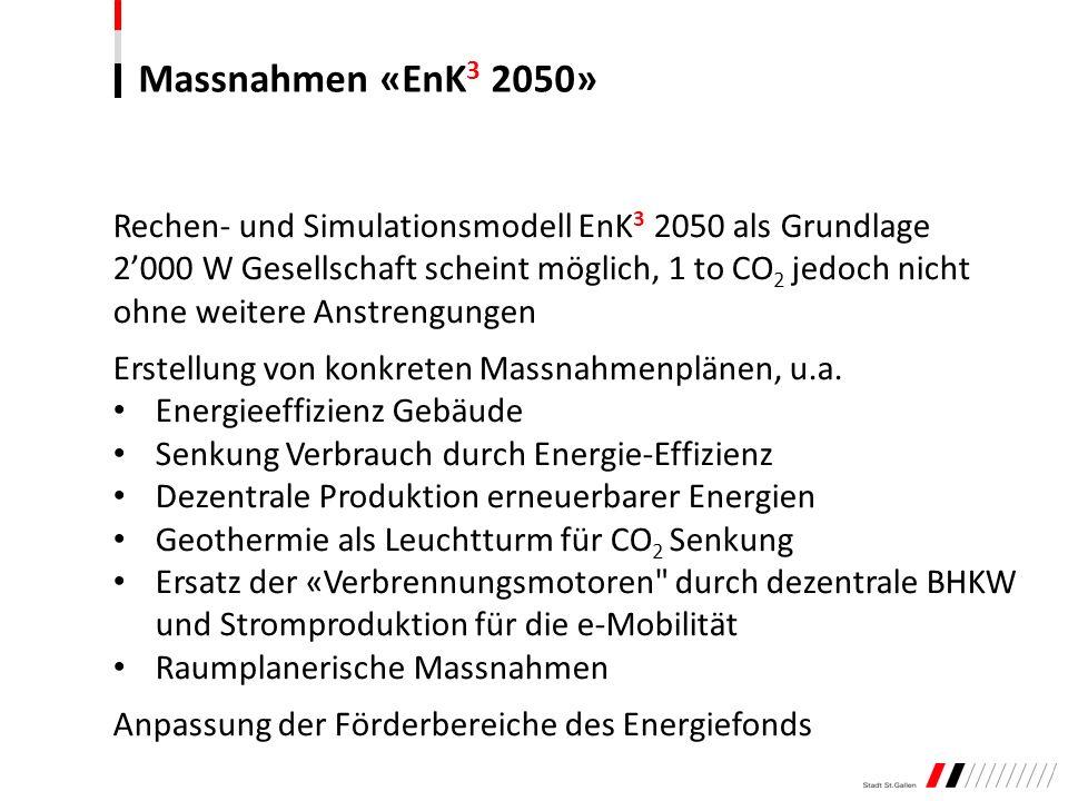 Massnahmen «EnK3 2050» Rechen- und Simulationsmodell EnK3 2050 als Grundlage.