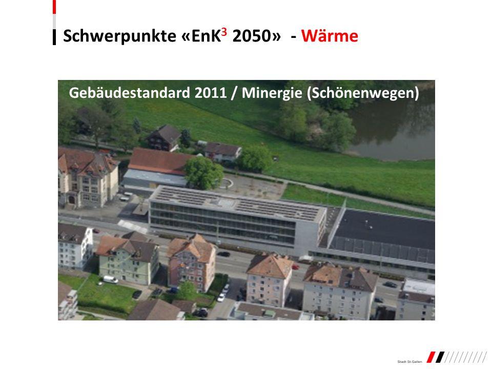 Schwerpunkte «EnK3 2050» - Wärme