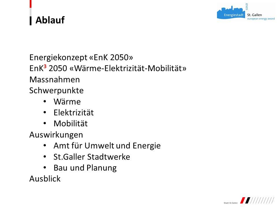 Ablauf Energiekonzept «EnK 2050»