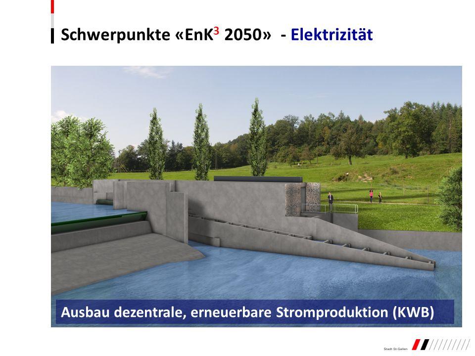 Schwerpunkte «EnK3 2050» - Elektrizität