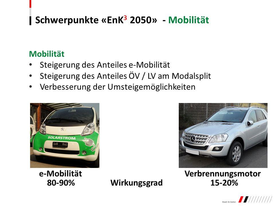 Schwerpunkte «EnK3 2050» - Mobilität
