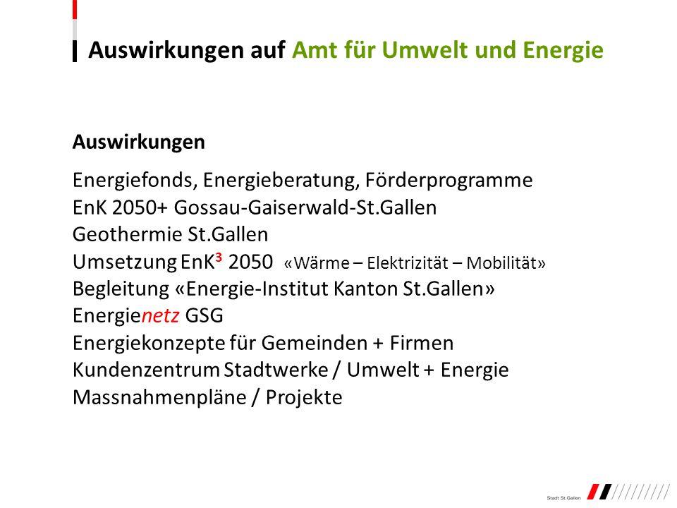 Auswirkungen auf Amt für Umwelt und Energie