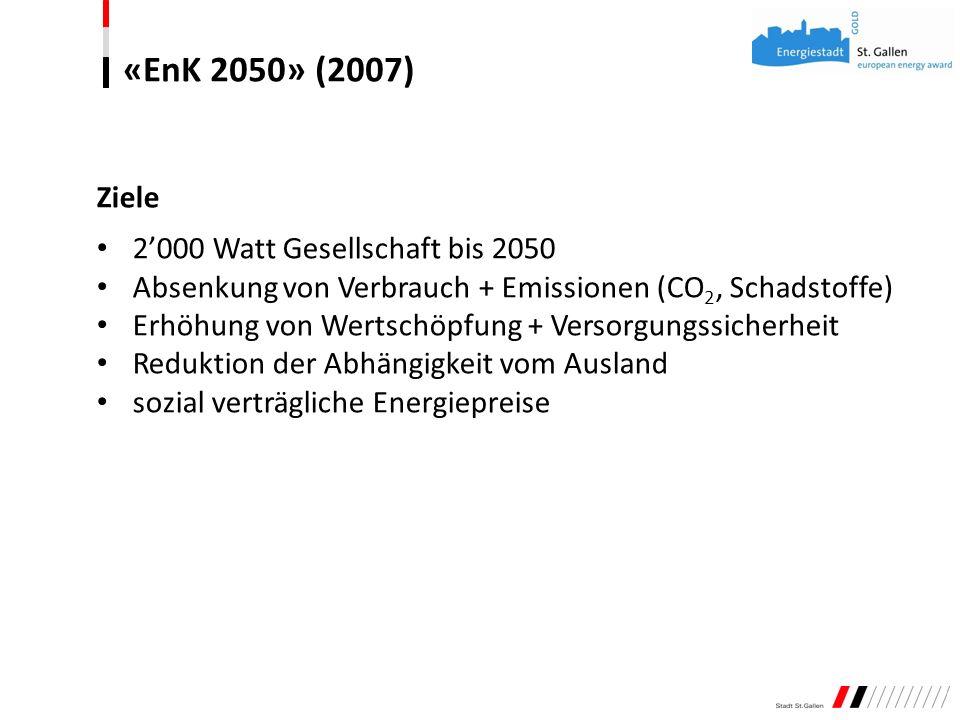 «EnK 2050» (2007) Ziele 2'000 Watt Gesellschaft bis 2050