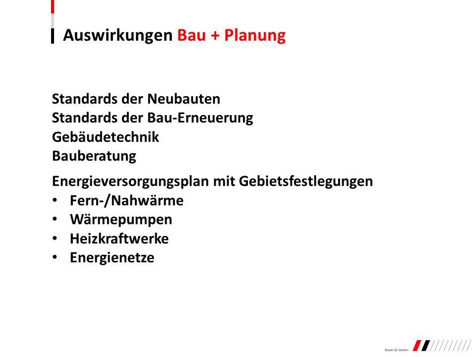 Auswirkungen Bau + Planung