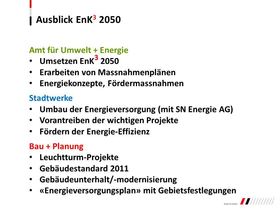Ausblick EnK3 2050 Amt für Umwelt + Energie Umsetzen EnK3 2050