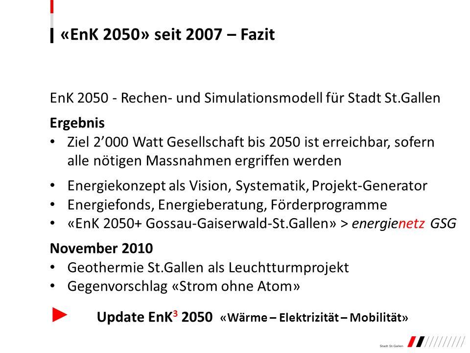 ► Update EnK3 2050 «Wärme – Elektrizität – Mobilität»