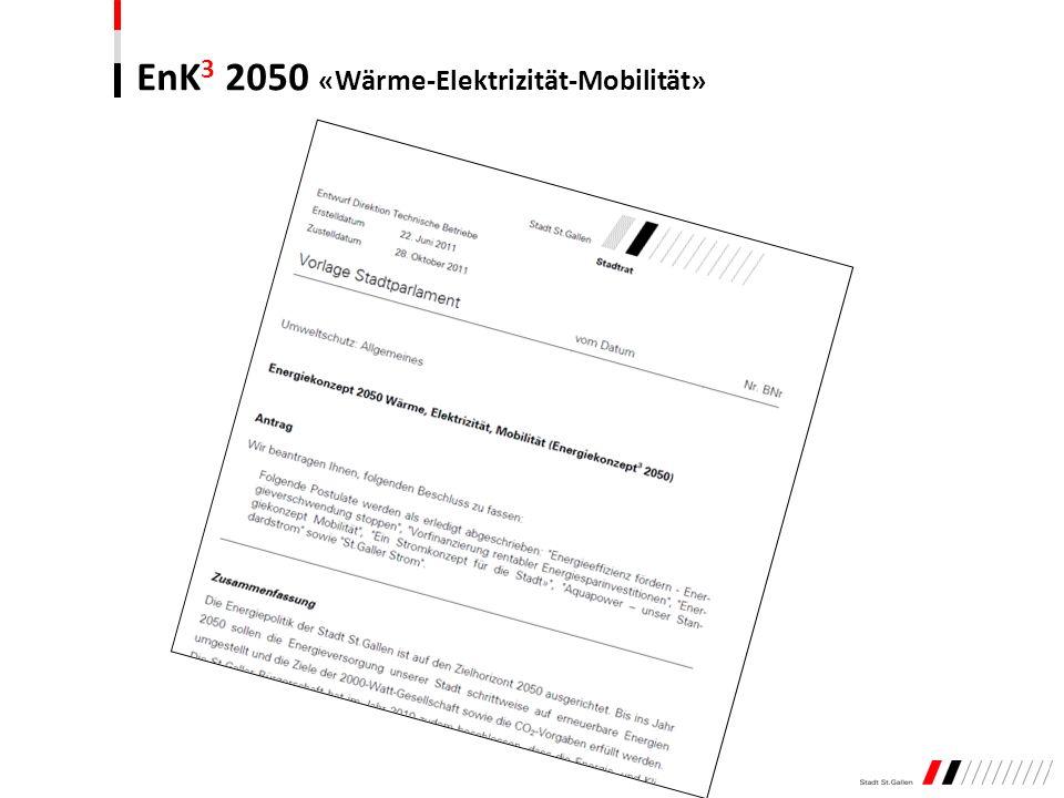 EnK3 2050 «Wärme-Elektrizität-Mobilität»