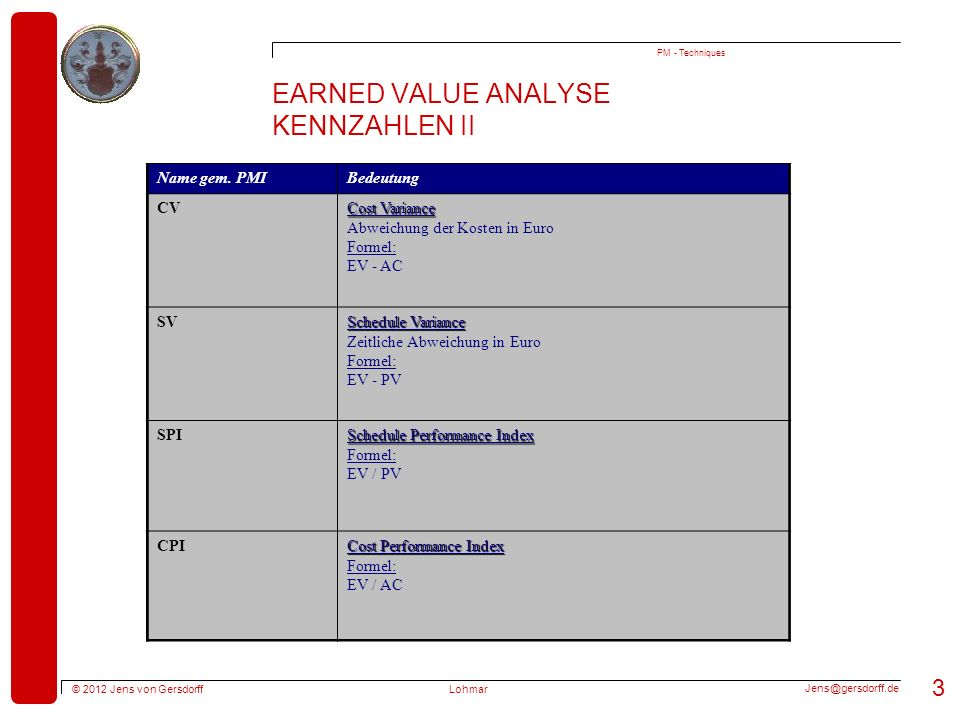 Earned Value Analyse Kennzahlen II