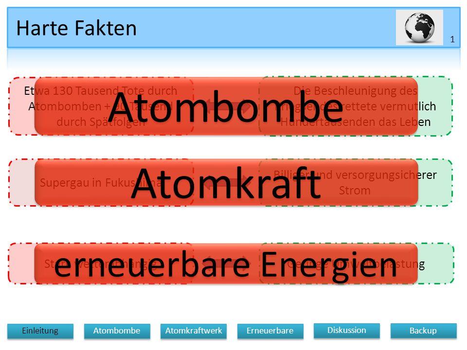 Atombombe Atomkraft erneuerbare Energien Harte Fakten