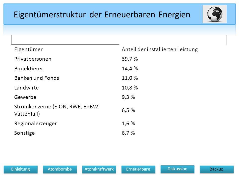 Eigentümerstruktur der Erneuerbaren Energien