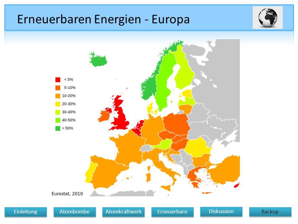 Erneuerbaren Energien - Europa