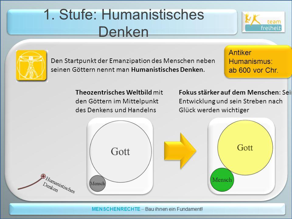 1. Stufe: Humanistisches Denken