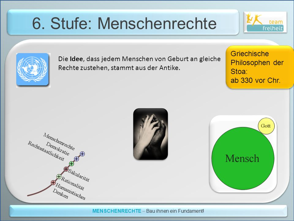 6. Stufe: Menschenrechte