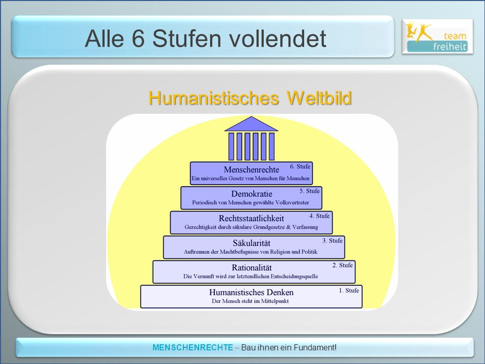 Alle 6 Stufen vollendet Humanistisches Weltbild