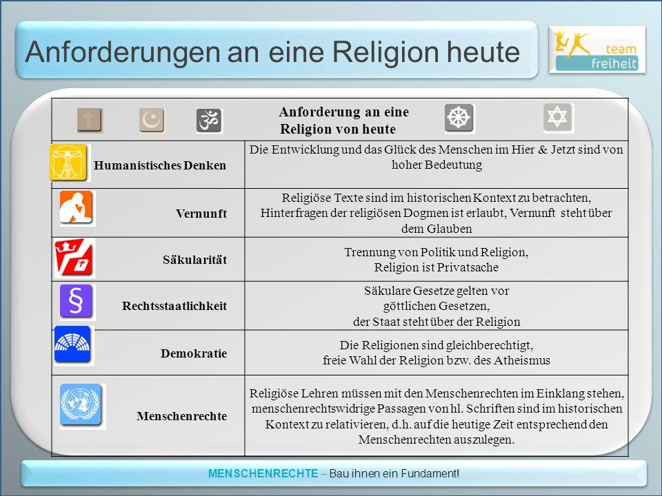 Anforderungen an eine Religion heute