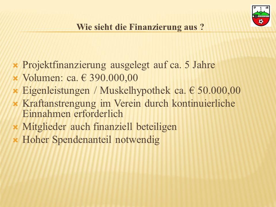 Wie sieht die Finanzierung aus