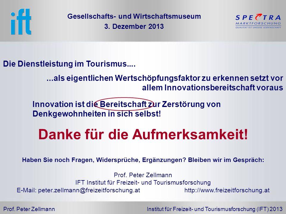 Gesellschafts- und Wirtschaftsmuseum Danke für die Aufmerksamkeit!