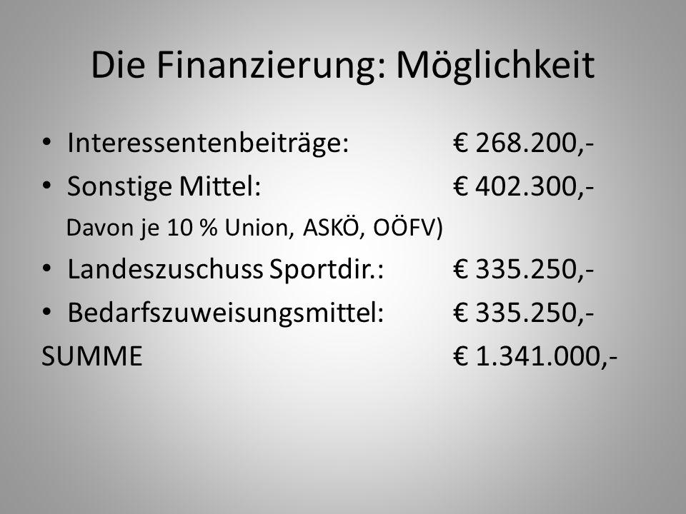 Die Finanzierung: Möglichkeit
