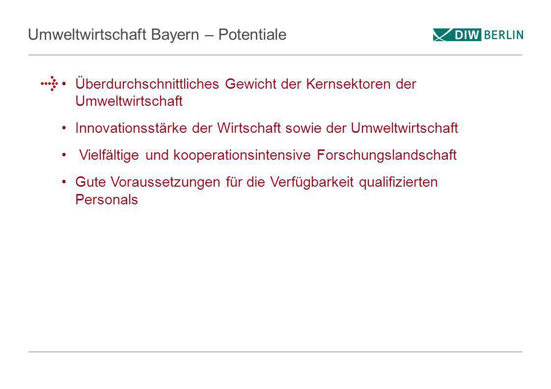 Umweltwirtschaft Bayern – Potentiale