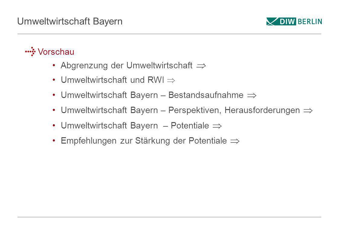 Umweltwirtschaft Bayern