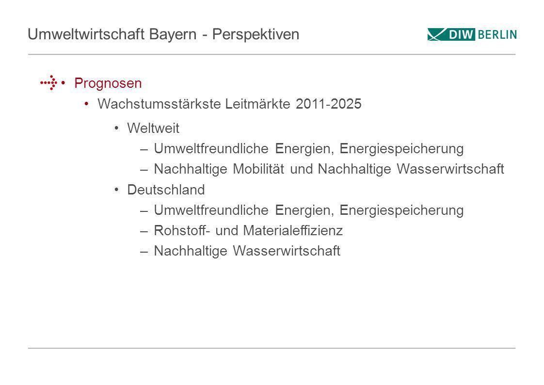 Umweltwirtschaft Bayern - Perspektiven
