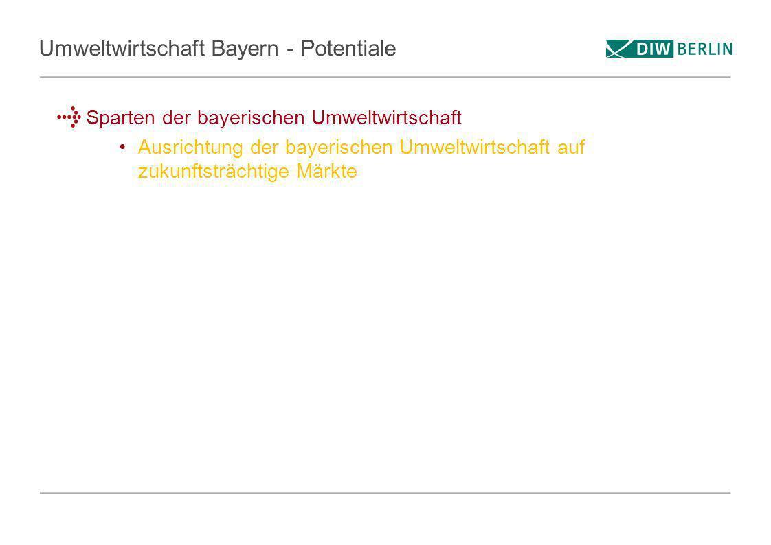 Umweltwirtschaft Bayern - Potentiale