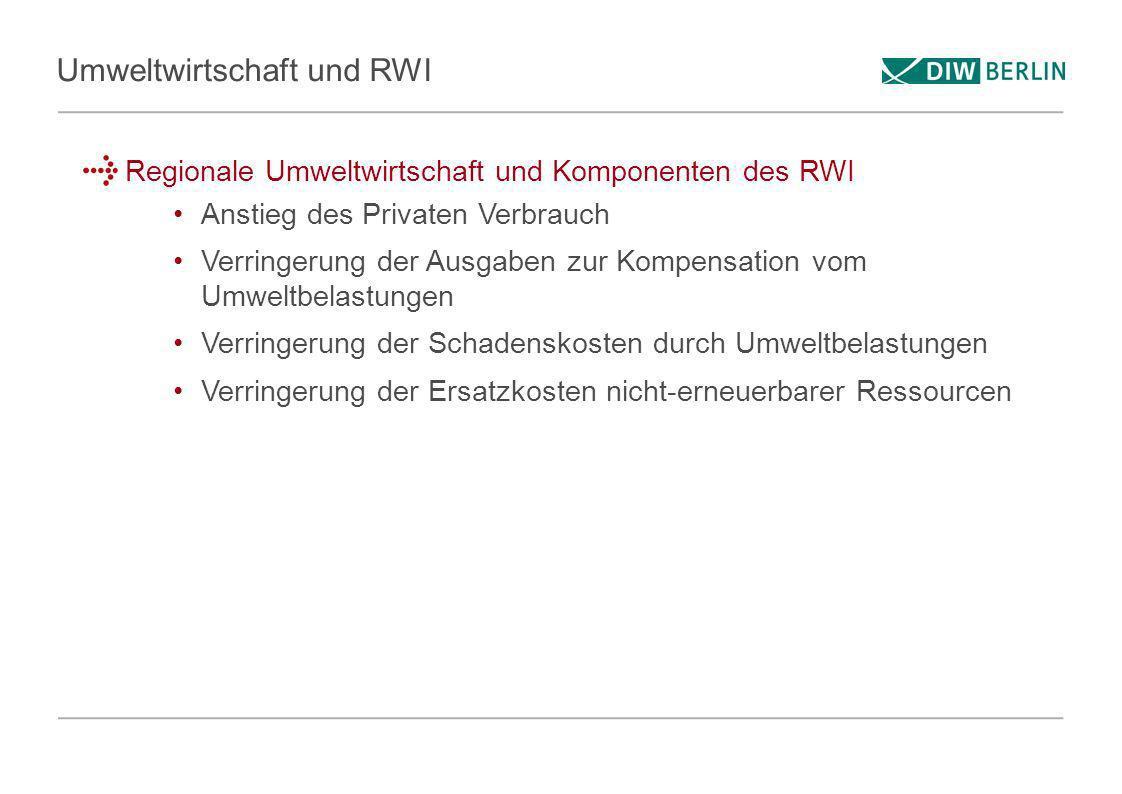 Umweltwirtschaft und RWI
