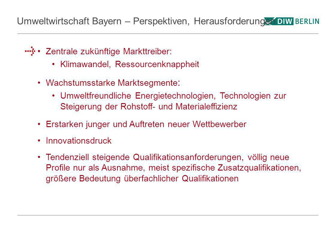 Umweltwirtschaft Bayern – Perspektiven, Herausforderungen