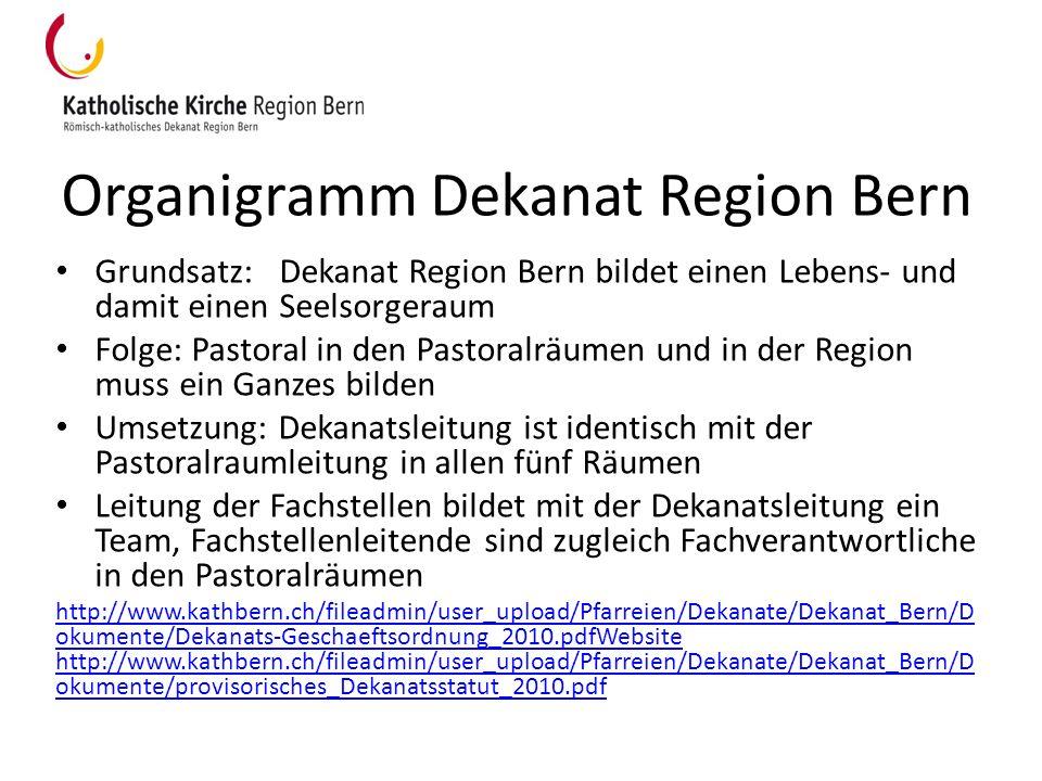 Organigramm Dekanat Region Bern