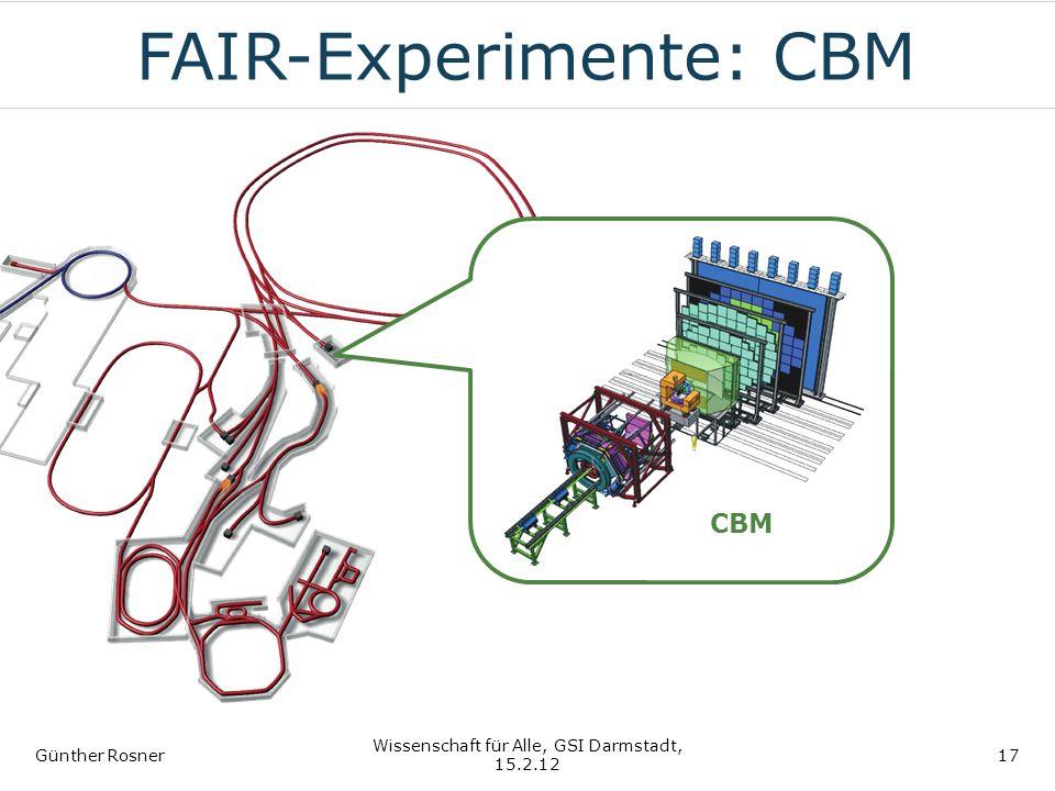 FAIR-Experimente: CBM