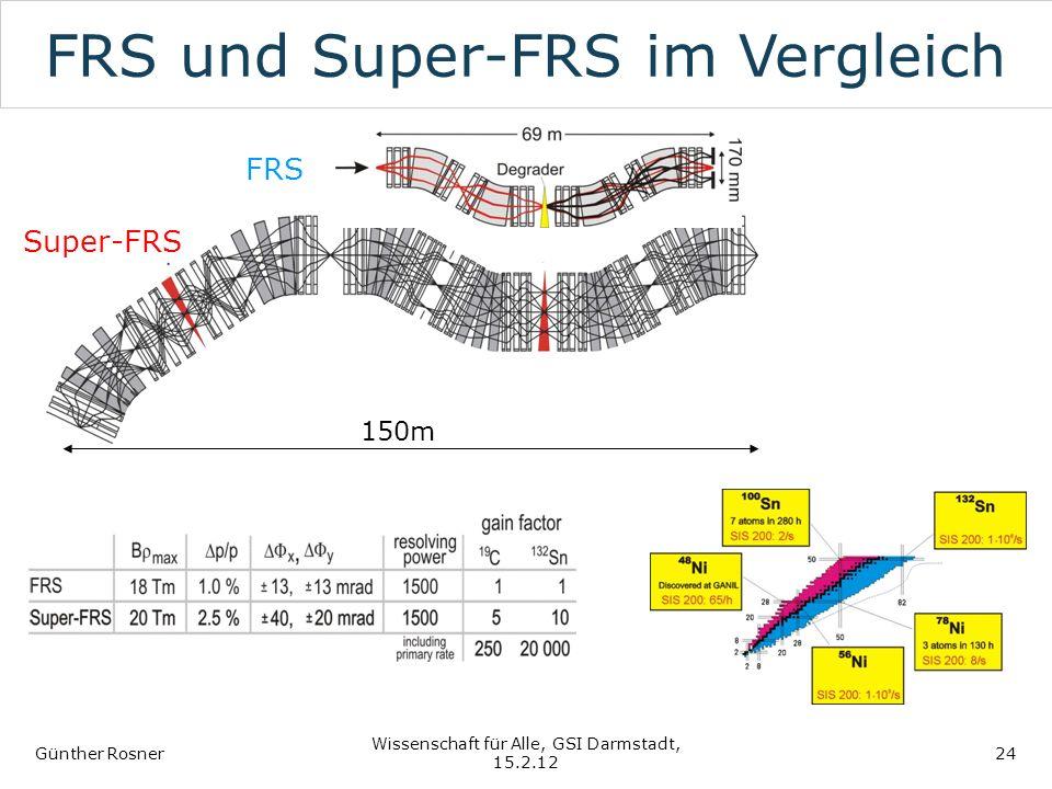 FRS und Super-FRS im Vergleich