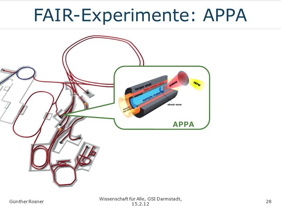 FAIR-Experimente: APPA