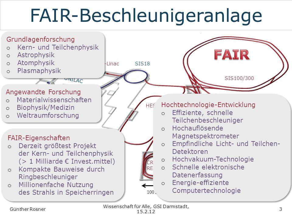 FAIR-Beschleunigeranlage