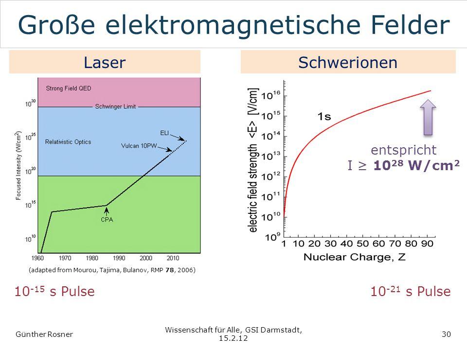 Große elektromagnetische Felder