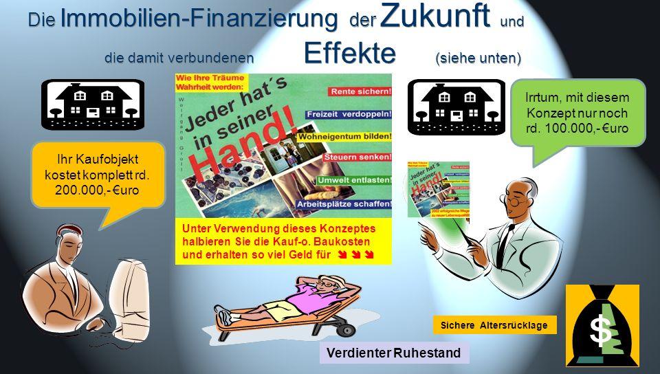 Die Immobilien-Finanzierung der Zukunft und die damit verbundenen Effekte (siehe unten)