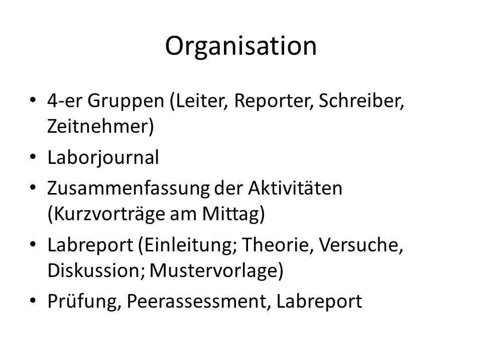 Organisation 4-er Gruppen (Leiter, Reporter, Schreiber, Zeitnehmer)
