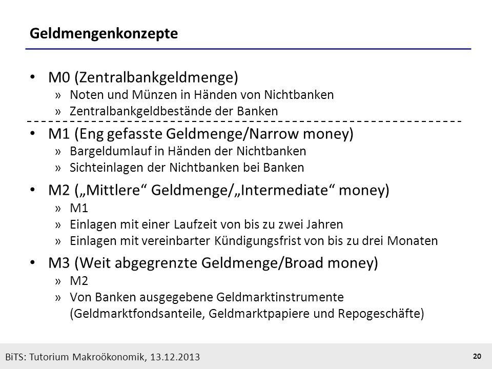 M0 (Zentralbankgeldmenge)
