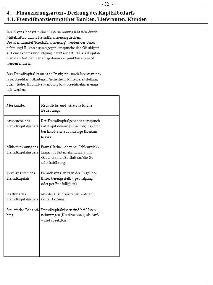 - 32 - 4. Finanzierungsarten - Deckung des Kapitalbedarfs 4.1. Fremdfinanzierung über Banken, Lieferanten, Kunden.