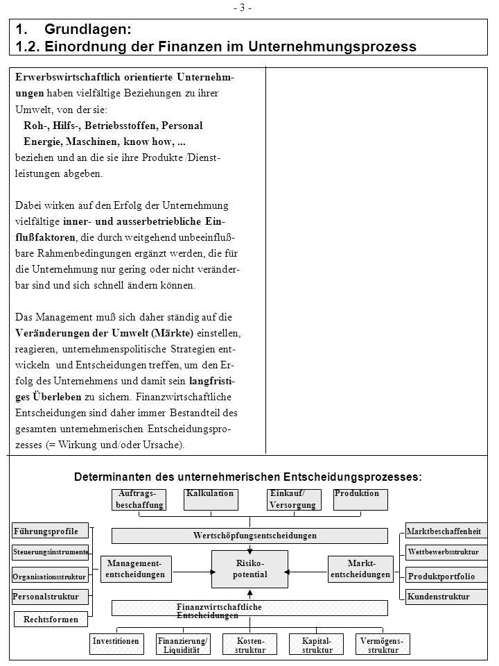 1. Grundlagen: 1.2. Einordnung der Finanzen im Unternehmungsprozess