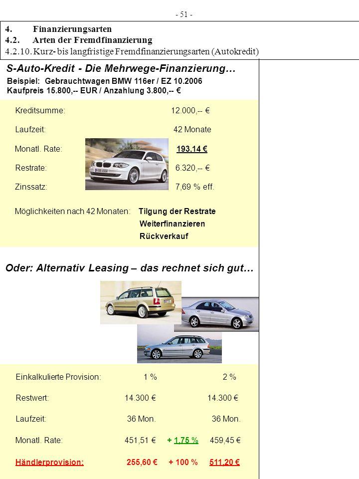 S-Auto-Kredit - Die Mehrwege-Finanzierung…