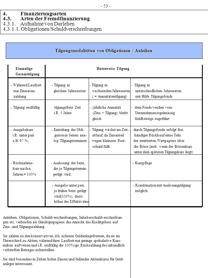 Tilgungsmodalitäten von Obligationen / Anleihen