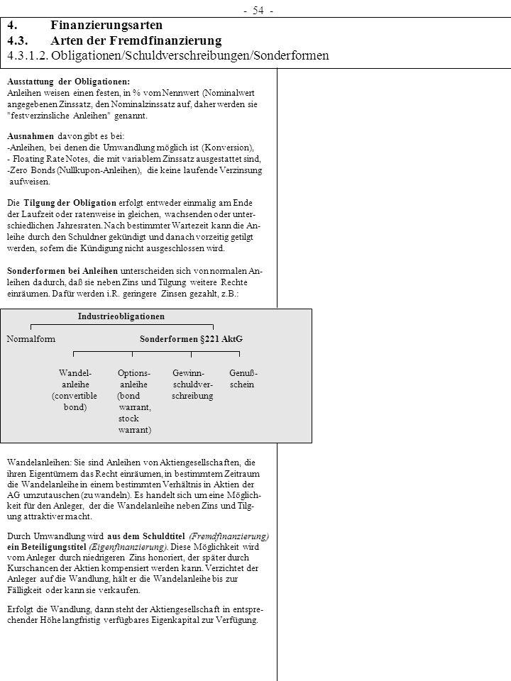 4.3. Arten der Fremdfinanzierung
